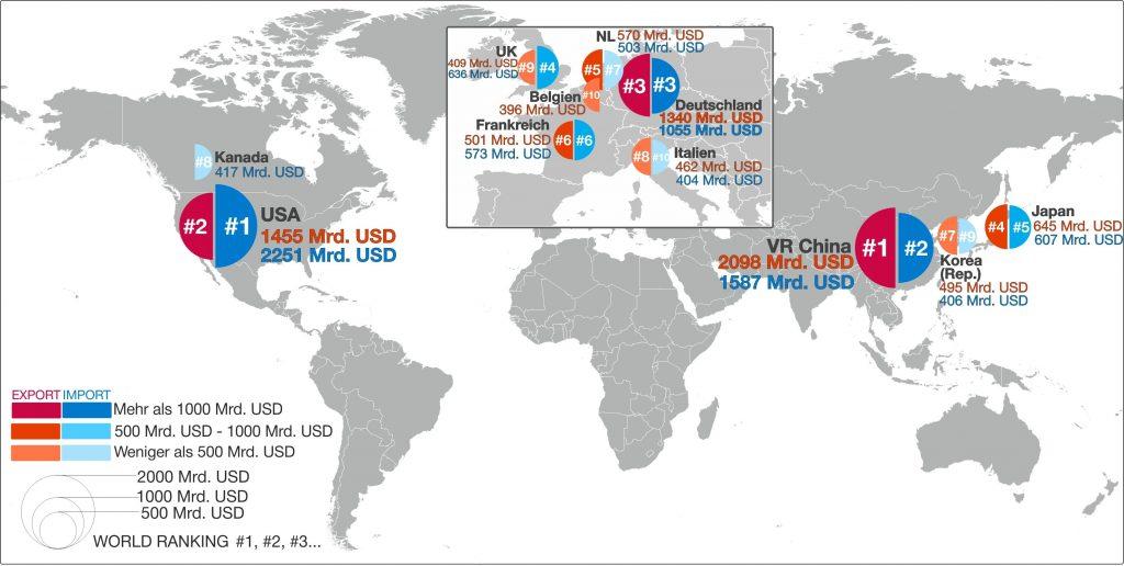 Karte mit den Top 10 im Welthandel 2016
