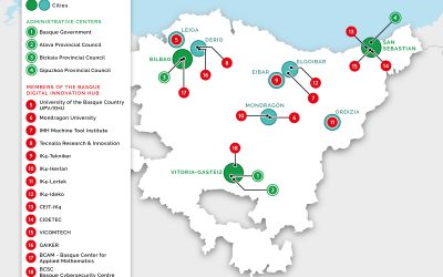 EUSKADI-BASQUE COUNTRY: Industry is a driving force of innovation